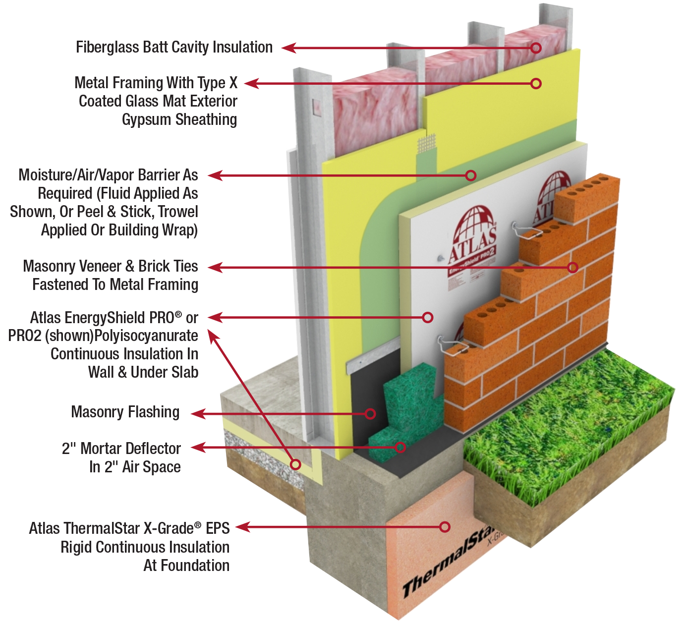 Wall insulation services 4 weather insulation roofing for External wall materials
